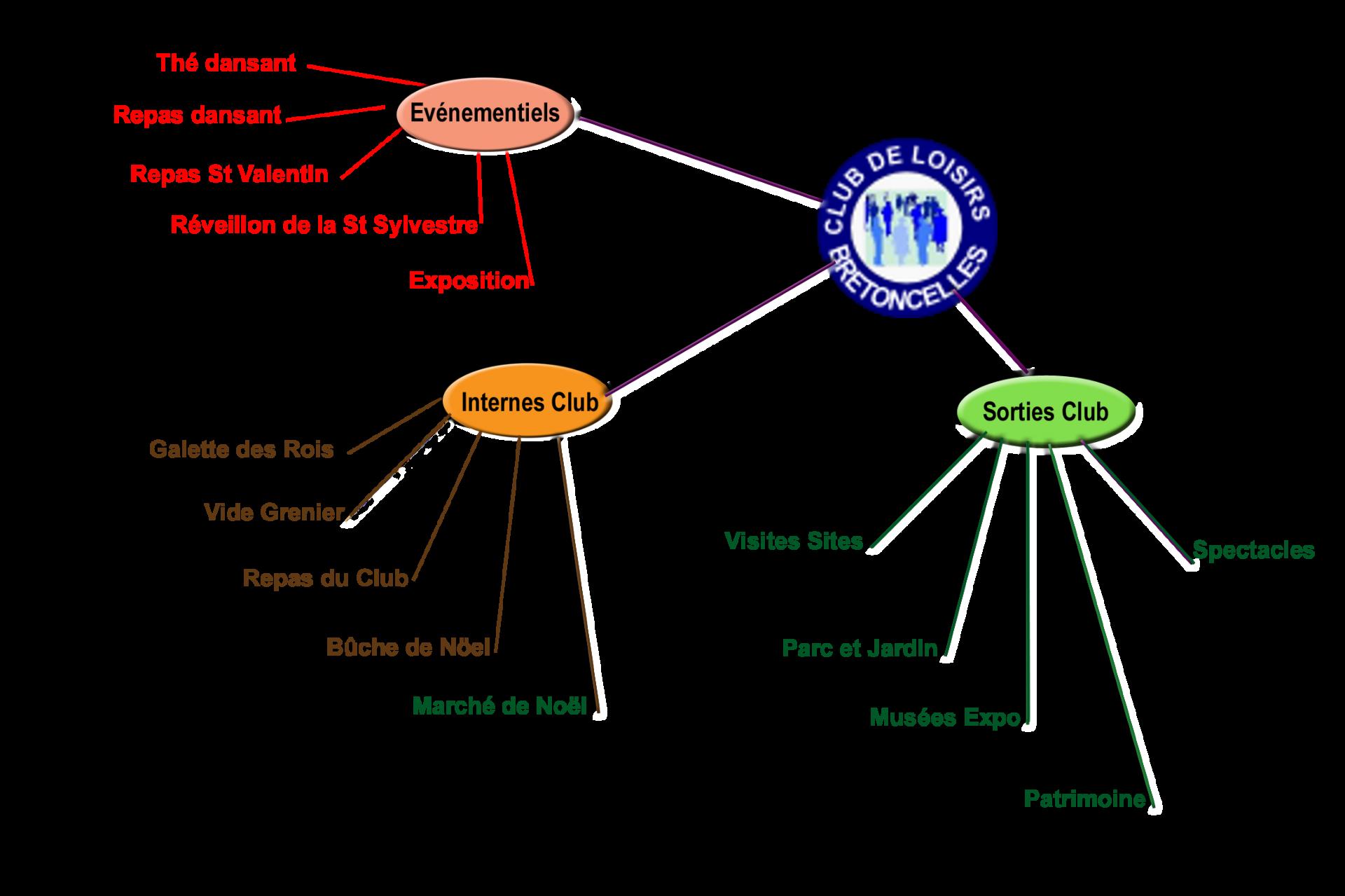 Schema manifs modifie 5